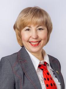 Світлана Кругляк