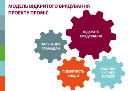 Буклет «Методологічні підходи до формування і впровадження інтегрованої моделі відкритого врядування в українських містах», 2016