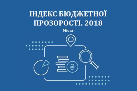 Оцінка Індексу бюджетної прозорості 2018 року
